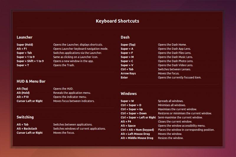 ubuntu-keyboard-shortcuts-list-linux